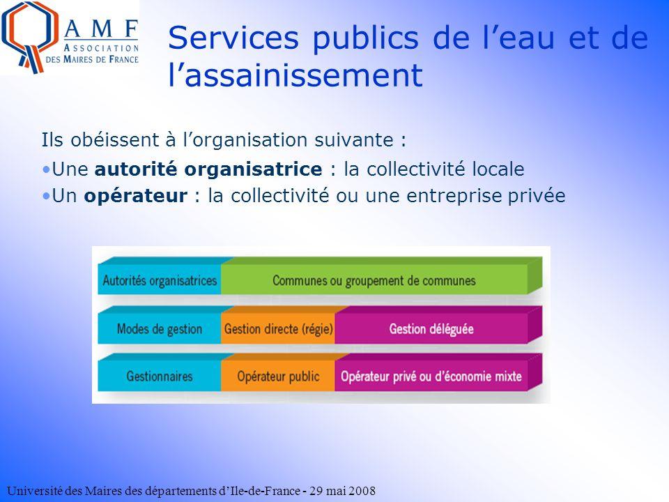Université des Maires des départements dIle-de-France - 29 mai 2008 Ils obéissent à lorganisation suivante : Une autorité organisatrice : la collectiv