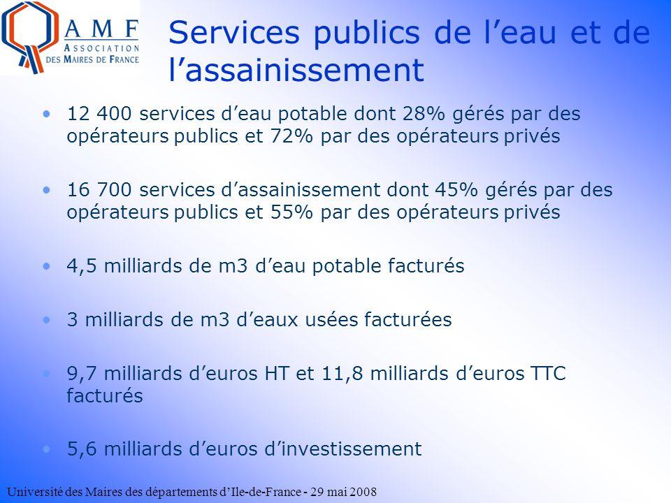 Université des Maires des départements dIle-de-France - 29 mai 2008 12 400 services deau potable dont 28% gérés par des opérateurs publics et 72% par