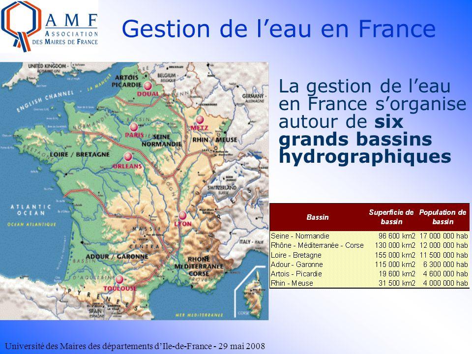 Université des Maires des départements dIle-de-France - 29 mai 2008 Gestion de leau en France La gestion de leau en France sorganise autour de six gra