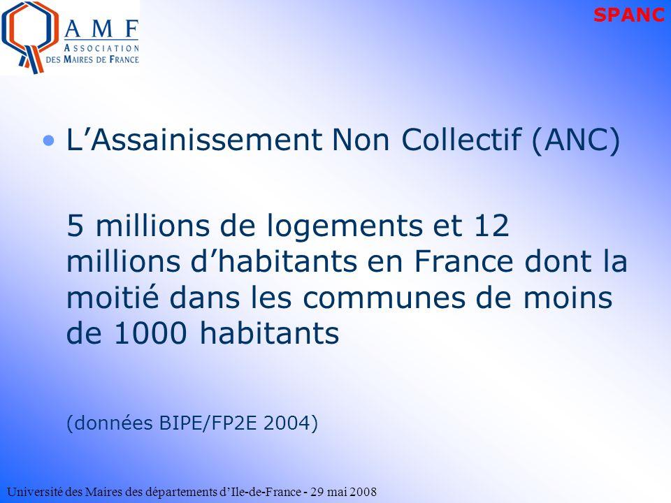 Université des Maires des départements dIle-de-France - 29 mai 2008 LAssainissement Non Collectif (ANC) 5 millions de logements et 12 millions dhabita