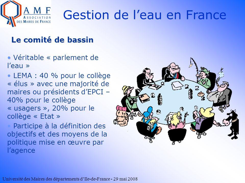 Université des Maires des départements dIle-de-France - 29 mai 2008 Gestion de leau en France Le comité de bassin Véritable « parlement de leau » LEMA