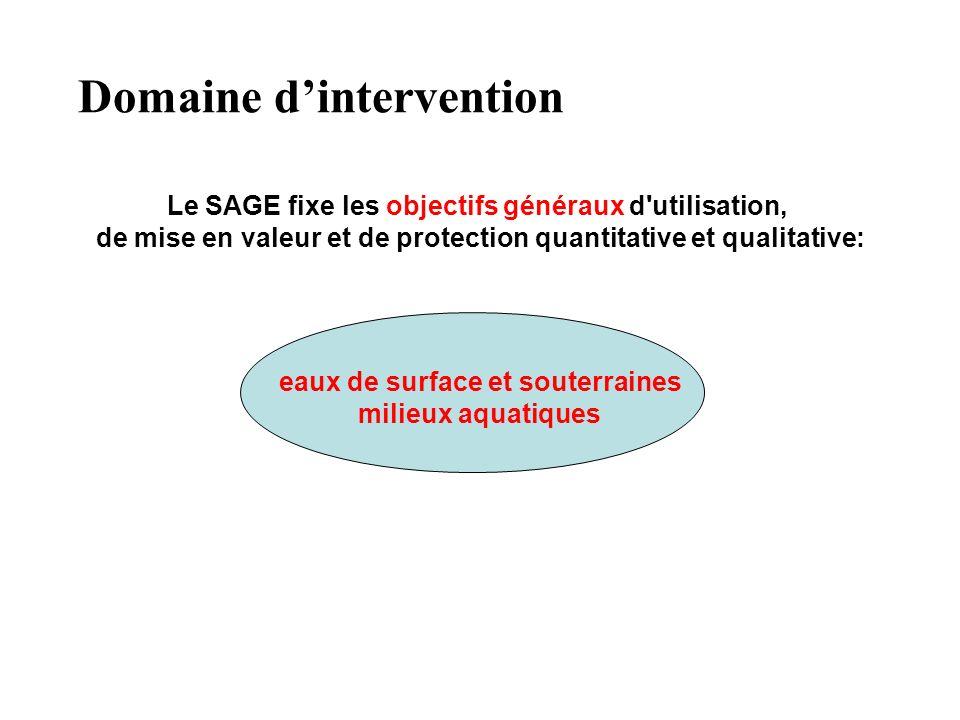Domaine dintervention eaux de surface et souterraines milieux aquatiques Le SAGE fixe les objectifs généraux d'utilisation, de mise en valeur et de pr