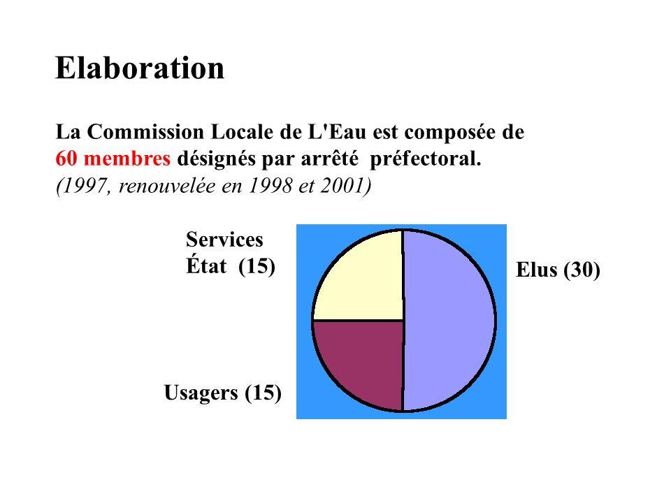 Elaboration La Commission Locale de L'Eau est composée de 60 membres désignés par arrêté préfectoral. (1997, renouvelée en 1998 et 2001) Elus (30) Ser