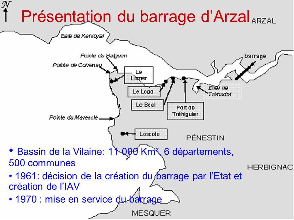 Présentation du barrage dArzal Bassin de la Vilaine: 11 000 Km², 6 départements, 500 communes 1961: décision de la création du barrage par lEtat et cr