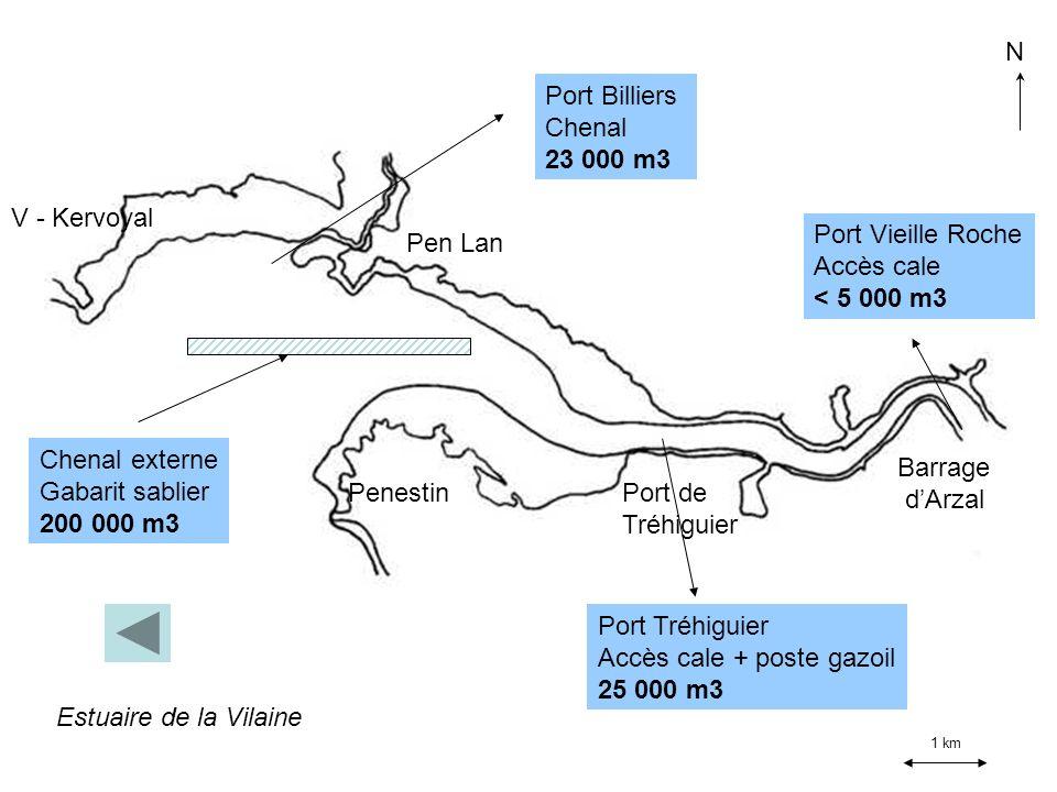 Barrage dArzal Port de Tréhiguier Penestin Pen Lan V - Kervoyal Estuaire de la Vilaine 1 km N Port Billiers Chenal 23 000 m3 Port Tréhiguier Accès cal