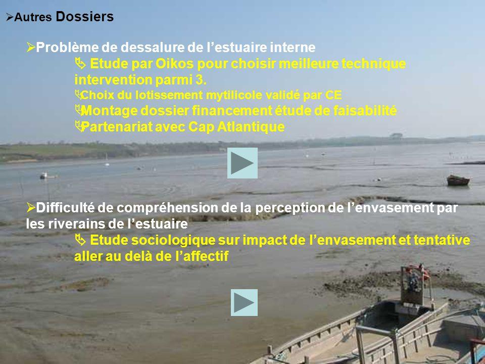 Autres Dossiers Problème de dessalure de lestuaire interne Etude par Oikos pour choisir meilleure technique intervention parmi 3. Choix du lotissement