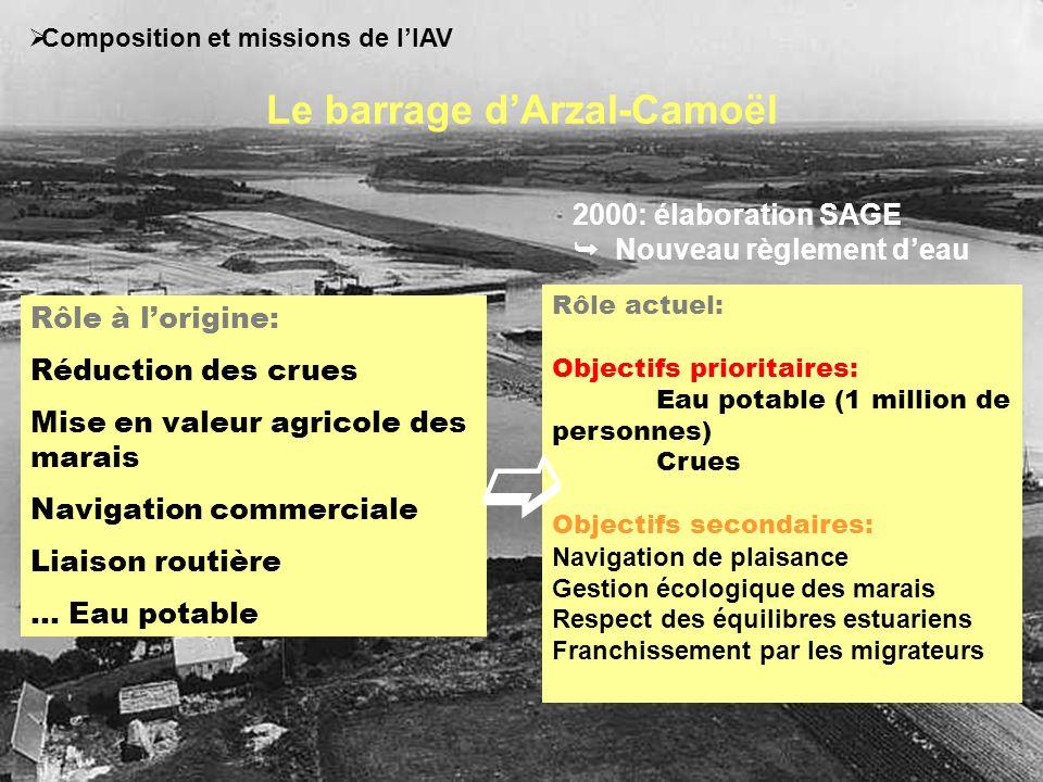 Historique de lenvasement de lestuaire Le barrage dArzal-Camoël Rôle à lorigine: Réduction des crues Mise en valeur agricole des marais Navigation com