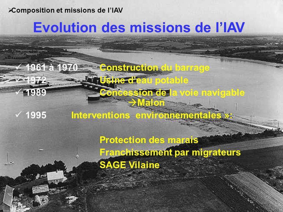 Aménagements Gestion multi-usages des ouvrages Gestion globale de bassin versant Métiers techniques et variés Evolution des missions de lIAV Composition et missions de lIAV