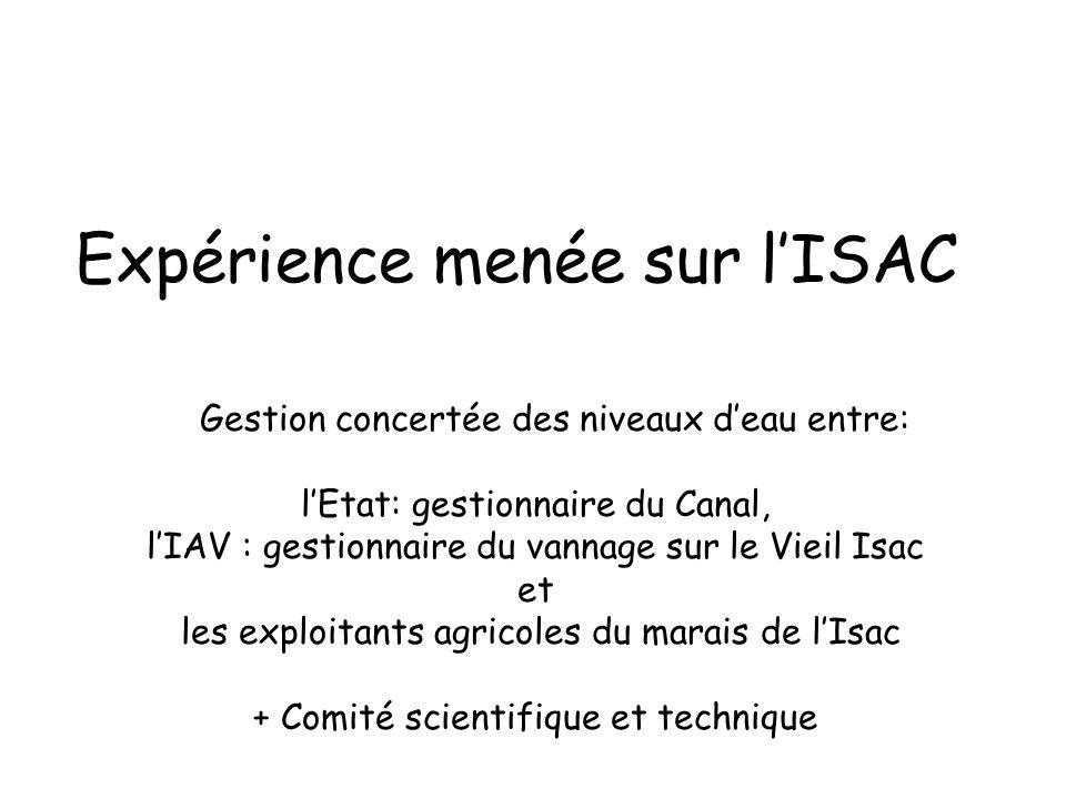 Expérience menée sur lISAC Gestion concertée des niveaux deau entre: lEtat: gestionnaire du Canal, lIAV : gestionnaire du vannage sur le Vieil Isac et