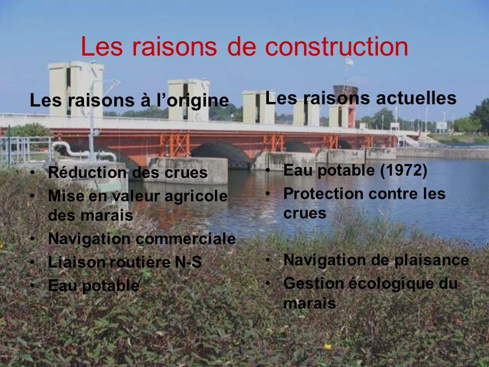 Les raisons de construction Les raisons à lorigine Réduction des crues Mise en valeur agricole des marais Navigation commerciale Liaison routière N-S