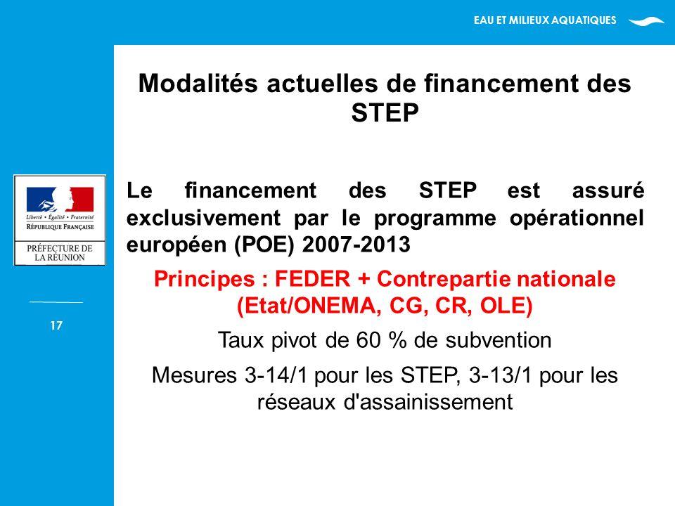 EAU ET MILIEUX AQUATIQUES 17 Le financement des STEP est assuré exclusivement par le programme opérationnel européen (POE) 2007-2013 Principes : FEDER + Contrepartie nationale (Etat/ONEMA, CG, CR, OLE) Taux pivot de 60 % de subvention Mesures 3-14/1 pour les STEP, 3-13/1 pour les réseaux d assainissement Modalités actuelles de financement des STEP