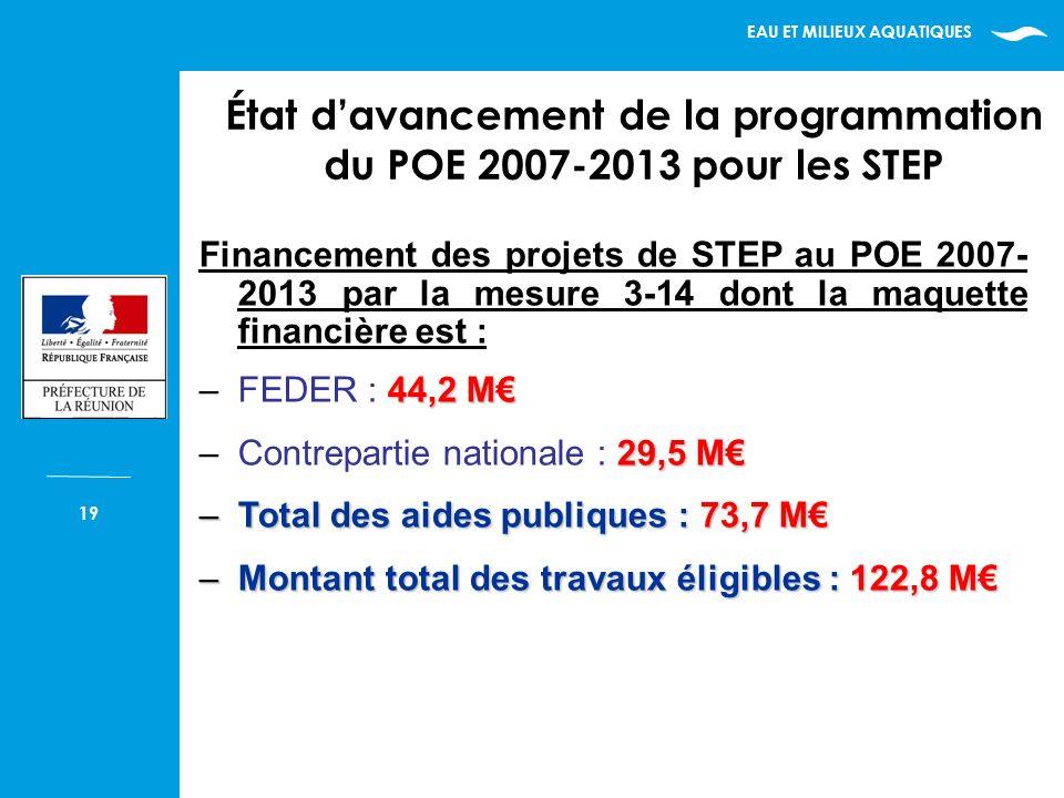 EAU ET MILIEUX AQUATIQUES 19 Financement des projets de STEP au POE 2007- 2013 par la mesure 3-14 dont la maquette financière est : 44,2 M –FEDER : 44,2 M 29,5 M –Contrepartie nationale : 29,5 M –Total des aides publiques : 73,7 M –Montant total des travaux éligibles : 122,8 M État davancement de la programmation du POE 2007-2013 pour les STEP