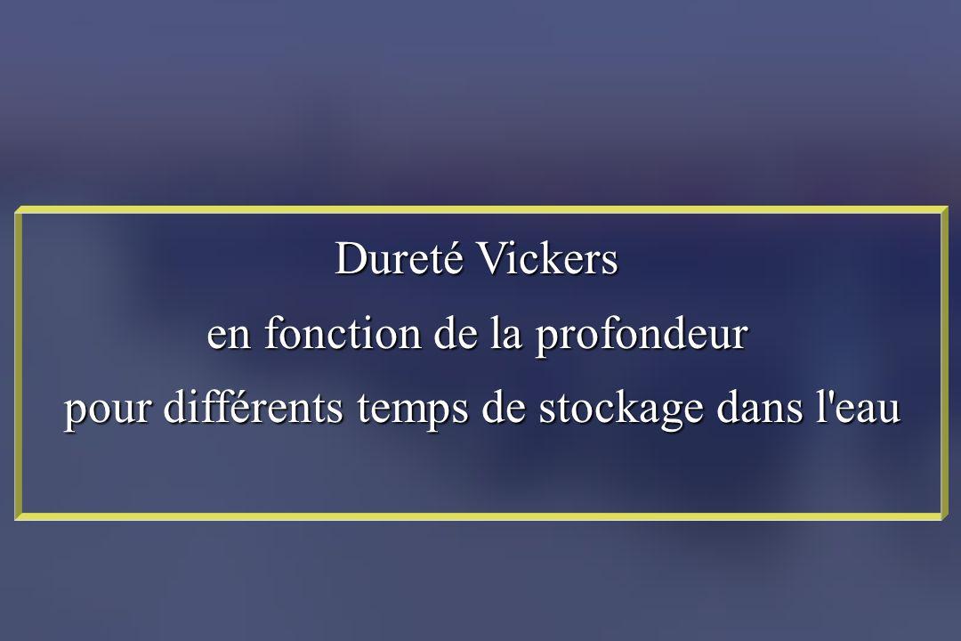 Dureté Vickers en fonction de la profondeur pour différents temps de stockage dans l'eau pour différents temps de stockage dans l'eau