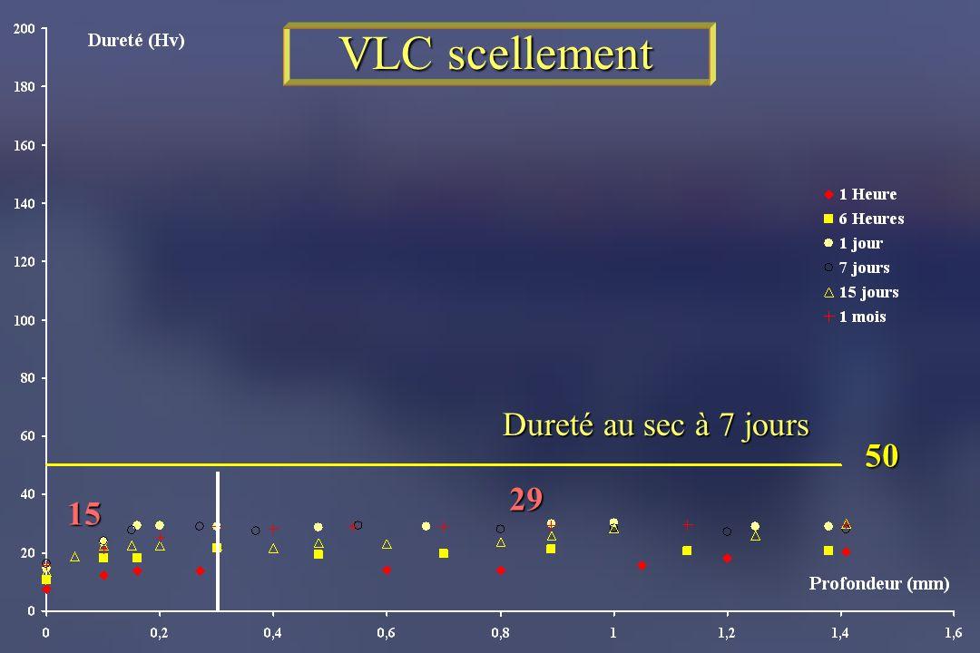 VLC scellement Dureté au sec à 7 jours 15 29 50