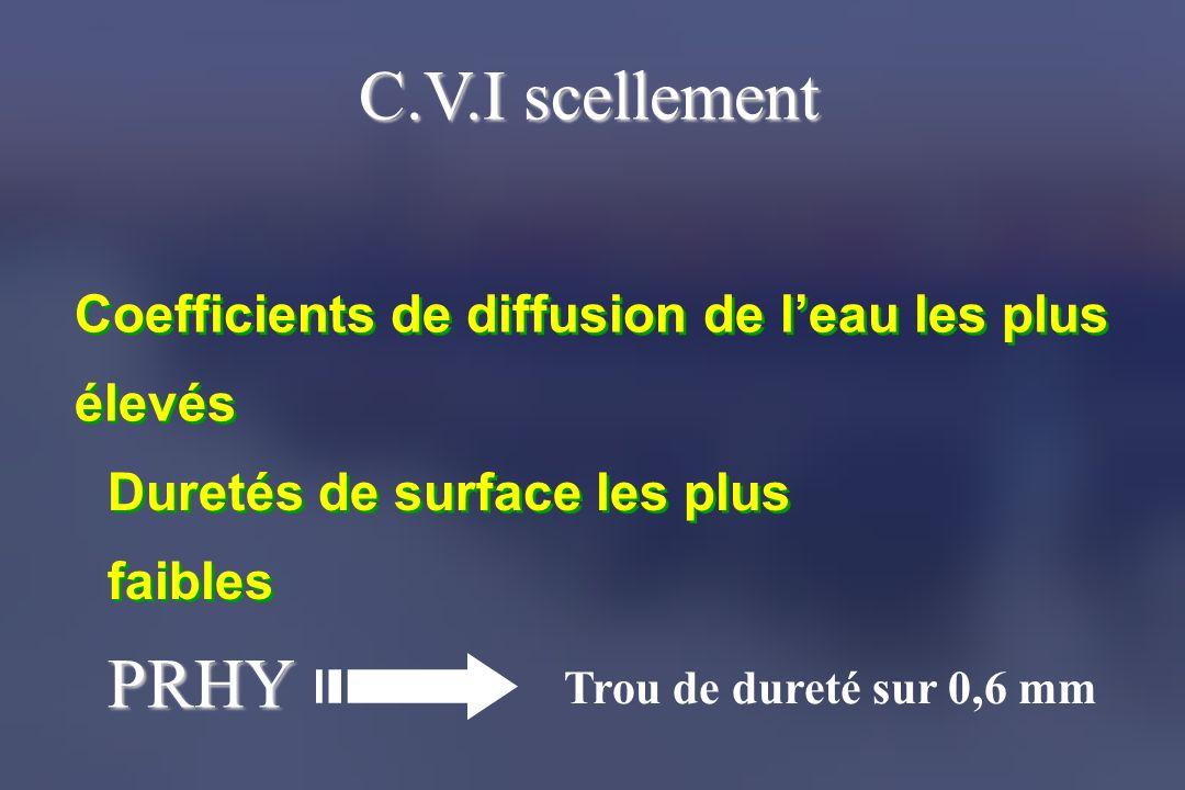 Duretés de surface les plus faibles PRHY Coefficients de diffusion de leau les plus élevés Trou de dureté sur 0,6 mm C.V.I scellement
