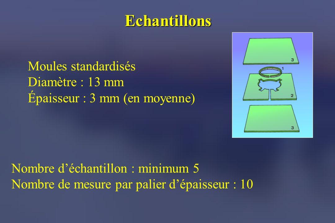 Echantillons Moules standardisés Diamètre : 13 mm Épaisseur : 3 mm (en moyenne) Nombre déchantillon : minimum 5 Nombre de mesure par palier dépaisseur