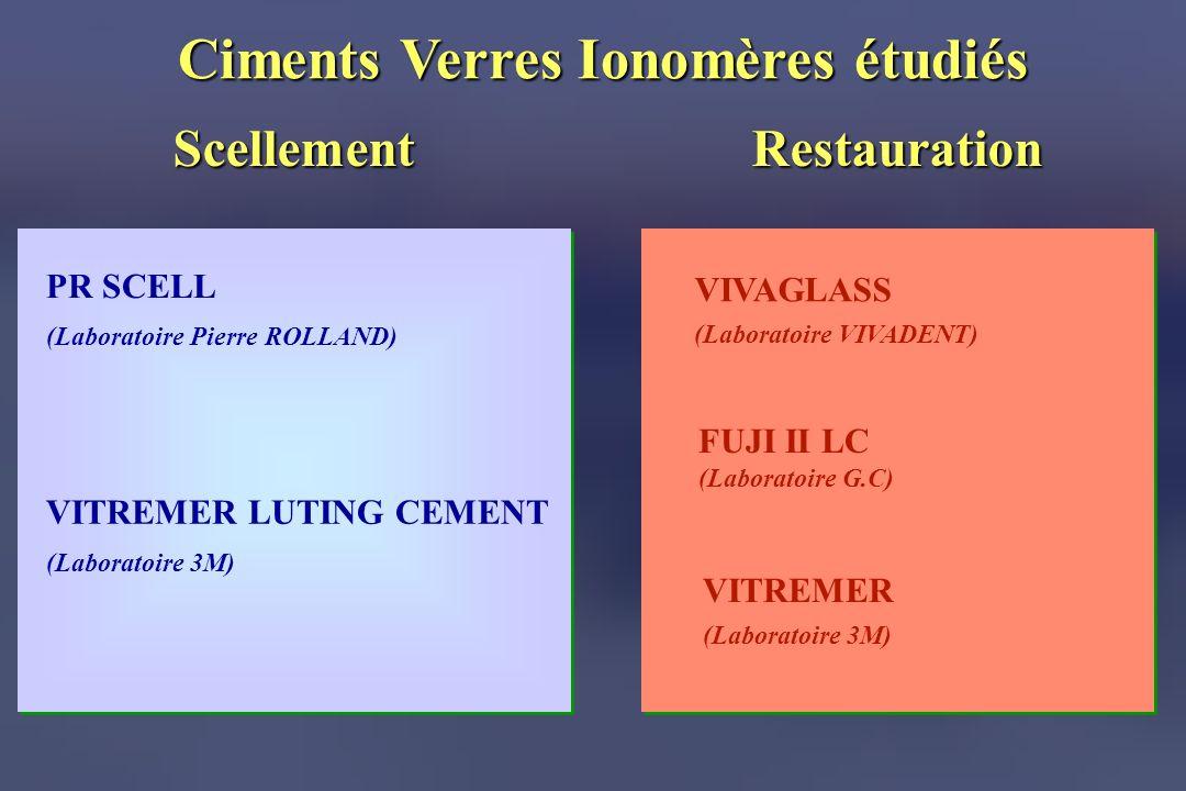 Scellement VITREMER LUTING CEMENT (Laboratoire 3M) PR SCELL (Laboratoire Pierre ROLLAND) Ciments Verres Ionomères étudiés Restauration VITREMER (Labor