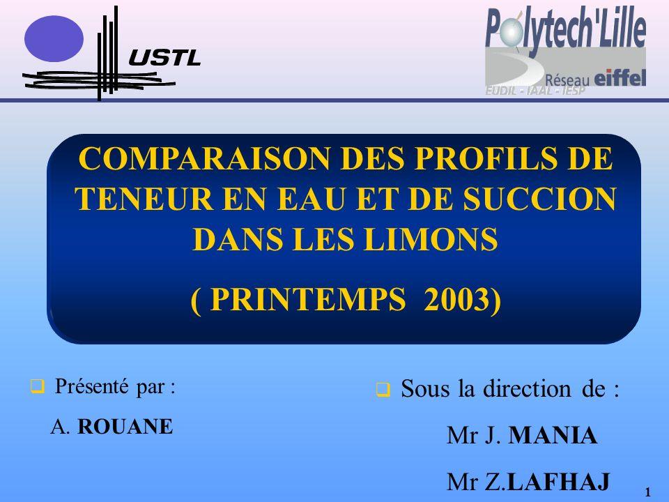 1 COMPARAISON DES PROFILS DE TENEUR EN EAU ET DE SUCCION DANS LES LIMONS ( PRINTEMPS 2003) Présenté par : A. ROUANE Sous la direction de : Mr J. MANIA
