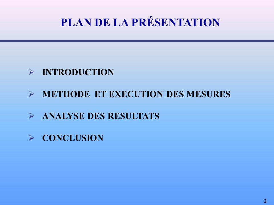 2 PLAN DE LA PRÉSENTATION INTRODUCTION METHODE ET EXECUTION DES MESURES ANALYSE DES RESULTATS CONCLUSION