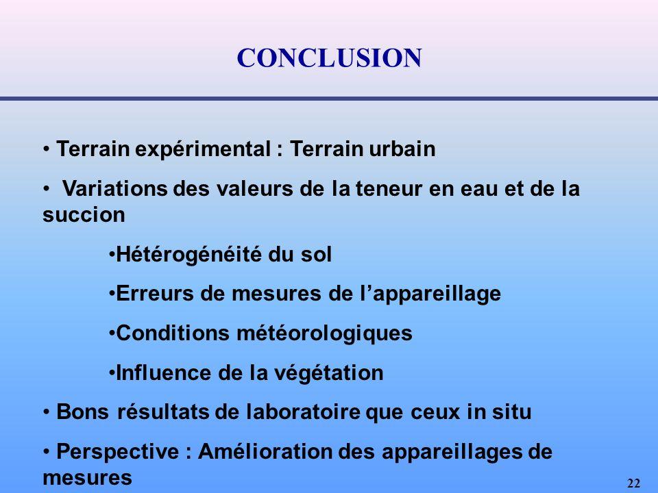 22 CONCLUSION Terrain expérimental : Terrain urbain Variations des valeurs de la teneur en eau et de la succion Hétérogénéité du sol Erreurs de mesure