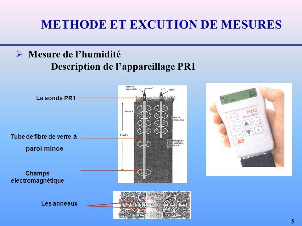 5 METHODE ET EXCUTION DE MESURES Mesure de lhumidité Description de lappareillage PR1 La sonde PR1 Tube de fibre de verre à paroi mince Champs électro