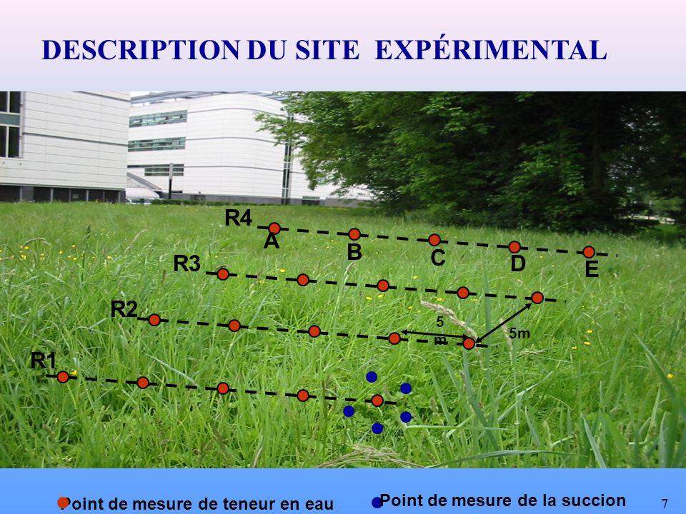 7 DESCRIPTION DU SITE EXPÉRIMENTAL Point de mesure de teneur en eau Point de mesure de la succion A B C D E R1 R2 R3 R4 5m 5m5m