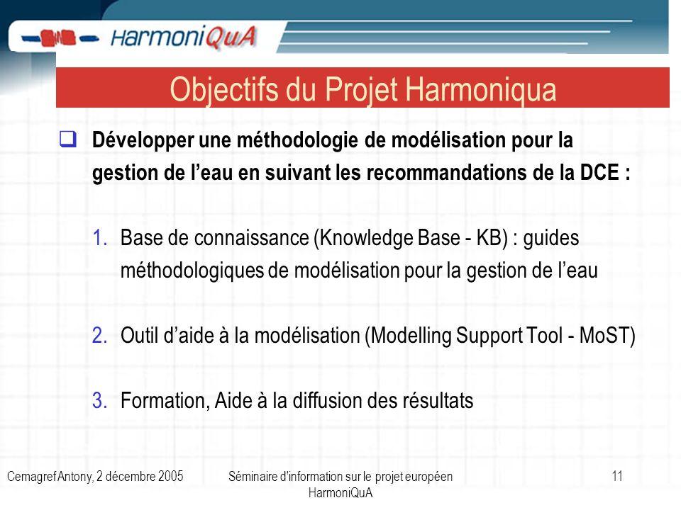 Cemagref Antony, 2 décembre 2005Séminaire d information sur le projet européen HarmoniQuA 11 Objectifs du Projet Harmoniqua Développer une méthodologie de modélisation pour la gestion de leau en suivant les recommandations de la DCE : 1.Base de connaissance (Knowledge Base - KB) : guides méthodologiques de modélisation pour la gestion de leau 2.Outil daide à la modélisation (Modelling Support Tool - MoST) 3.Formation, Aide à la diffusion des résultats