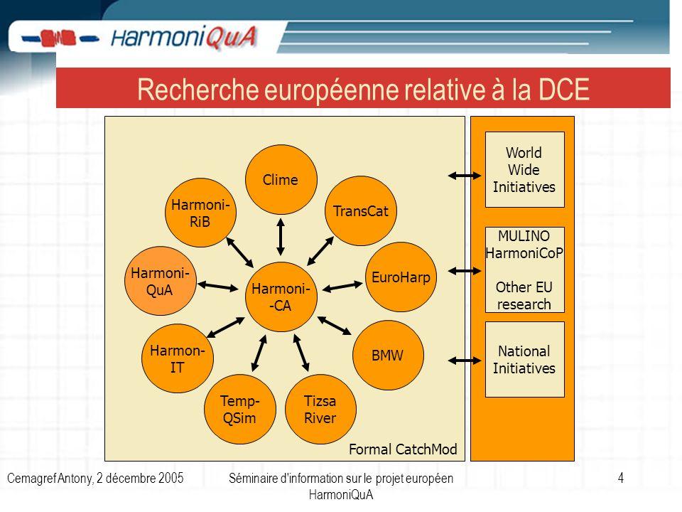 Cemagref Antony, 2 décembre 2005Séminaire d information sur le projet européen HarmoniQuA 5 La DCE et les modèles De très nombreux domaines sont concernés par la DCE : écologie, biologie, hydrologie, économie, sciences sociales… Il est indispensable davoir recours à des modèles pour évaluer les plans de gestion des « masses deau » (test de scénarios) De manière générale, lutilisation de modèles pour appuyer les décisions de gestion de leau sest fortement accrue