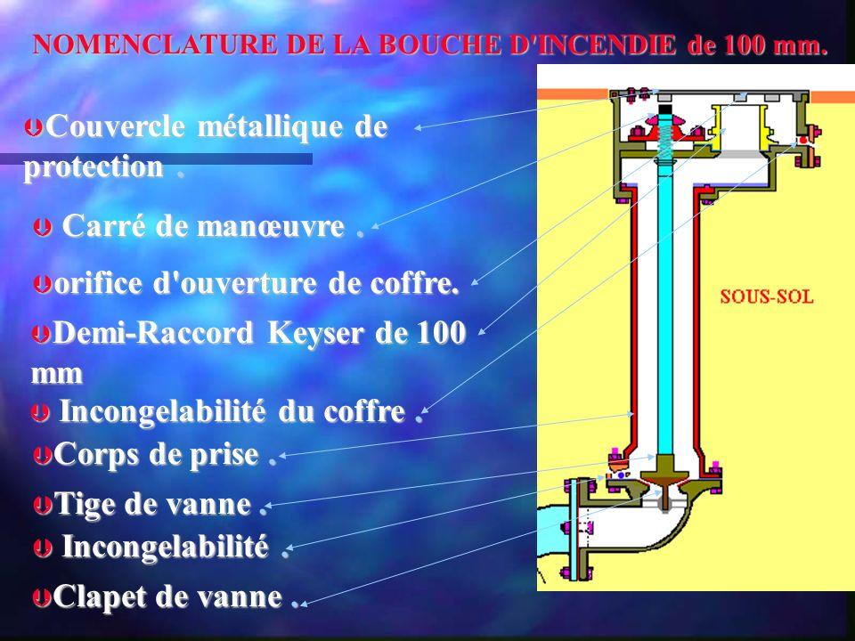 NOMENCLATURE DE LA BOUCHE D'INCENDIE de 100 mm. Couvercle métallique de protection. Couvercle métallique de protection. Carré de manœuvre. Carré de ma