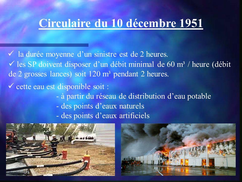 Circulaire du 10 décembre 1951 la durée moyenne dun sinistre est de 2 heures. les SP doivent disposer dun débit minimal de 60 m³ / heure (débit de 2 g