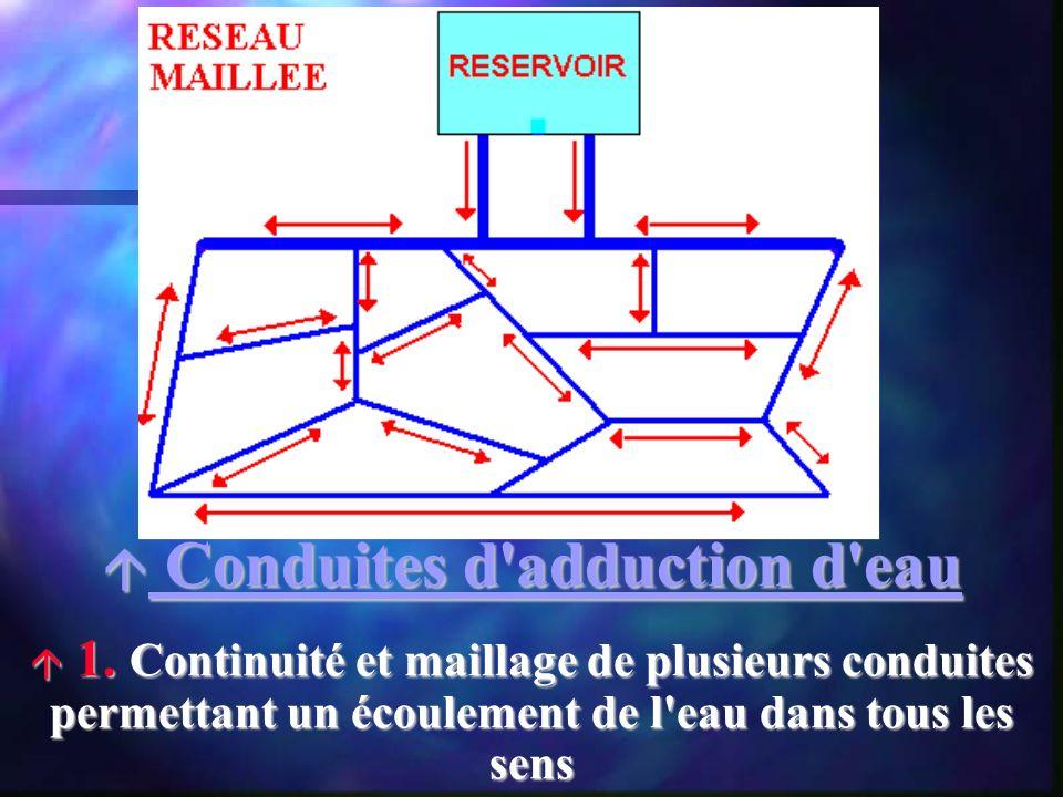 Conduites d'adduction d'eau Conduites d'adduction d'eau 1. Continuité et maillage de plusieurs conduites permettant un écoulement de l'eau dans tous l