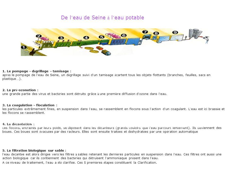 De l eau de Seine à l eau potable 1. Le pompage – d é grillage – tamisage : apr è s le pompage de l eau de Seine, un d é grillage suivi d un tamisage