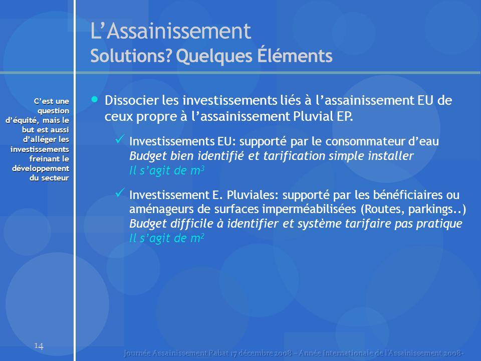 14 LAssainissement Solutions? Quelques Éléments Dissocier les investissements liés à lassainissement EU de ceux propre à lassainissement Pluvial EP. I