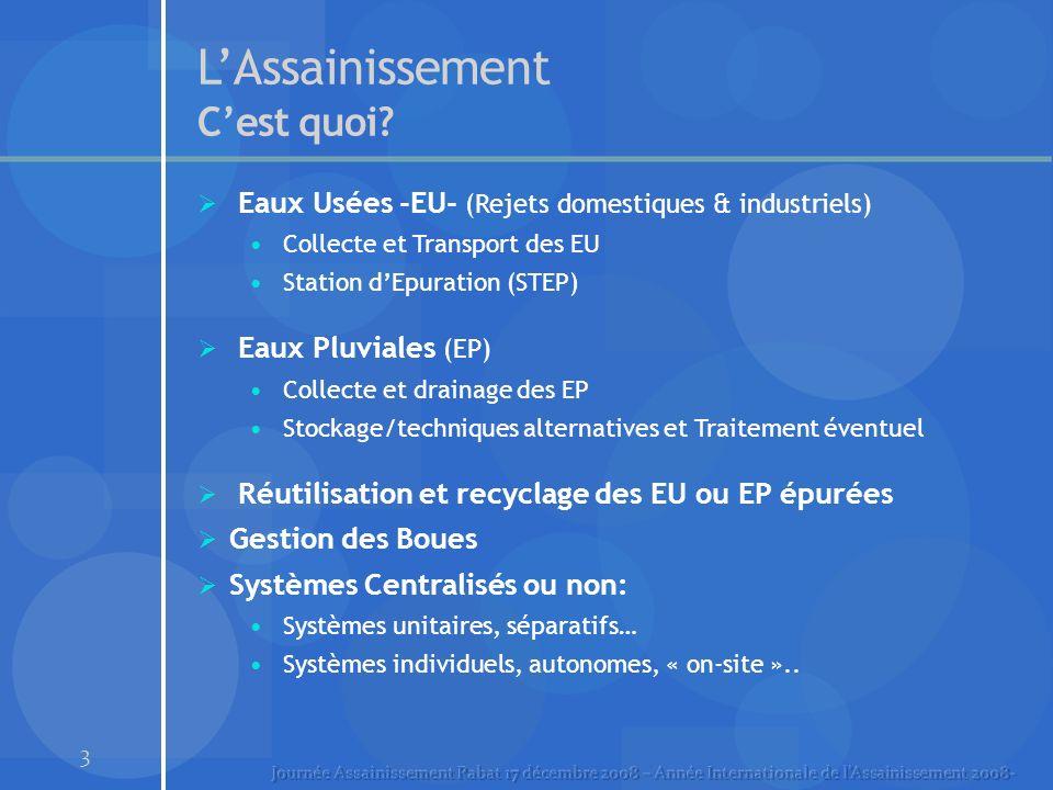 3 LAssainissement Cest quoi? Eaux Usées -EU- (Rejets domestiques & industriels) Collecte et Transport des EU Station dEpuration (STEP) Eaux Pluviales