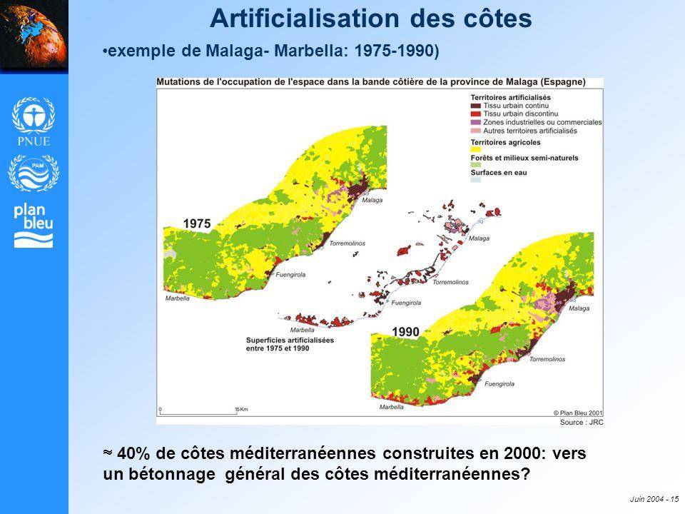 Juin 2004 - 15 Artificialisation des côtes 40% de côtes méditerranéennes construites en 2000: vers un bétonnage général des côtes méditerranéennes? ex