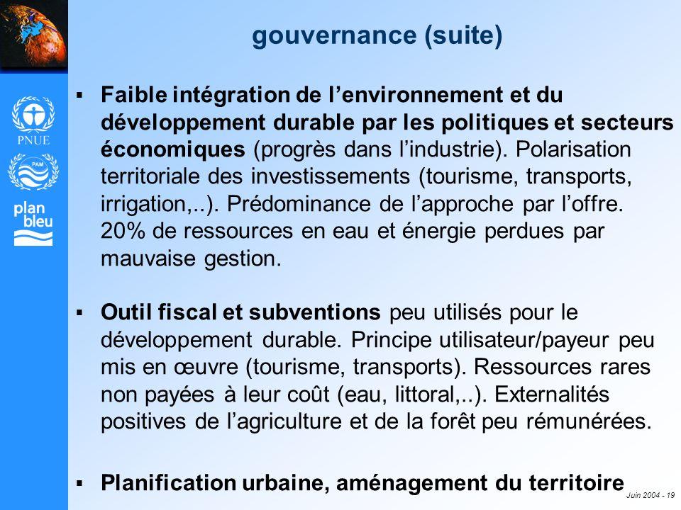Juin 2004 - 19 gouvernance (suite) Faible intégration de lenvironnement et du développement durable par les politiques et secteurs économiques (progrè