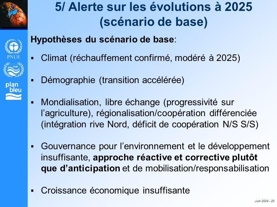 Juin 2004 - 20 5/ Alerte sur les évolutions à 2025 (scénario de base) Climat (réchauffement confirmé, modéré à 2025) Démographie (transition accélérée
