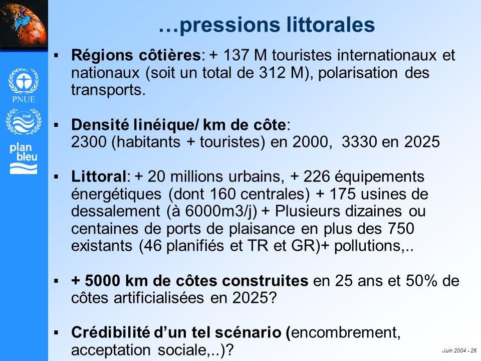 Juin 2004 - 26 …pressions littorales Régions côtières: + 137 M touristes internationaux et nationaux (soit un total de 312 M), polarisation des transp