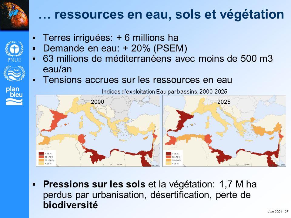 Juin 2004 - 27 … ressources en eau, sols et végétation Terres irriguées: + 6 millions ha Demande en eau: + 20% (PSEM) 63 millions de méditerranéens av