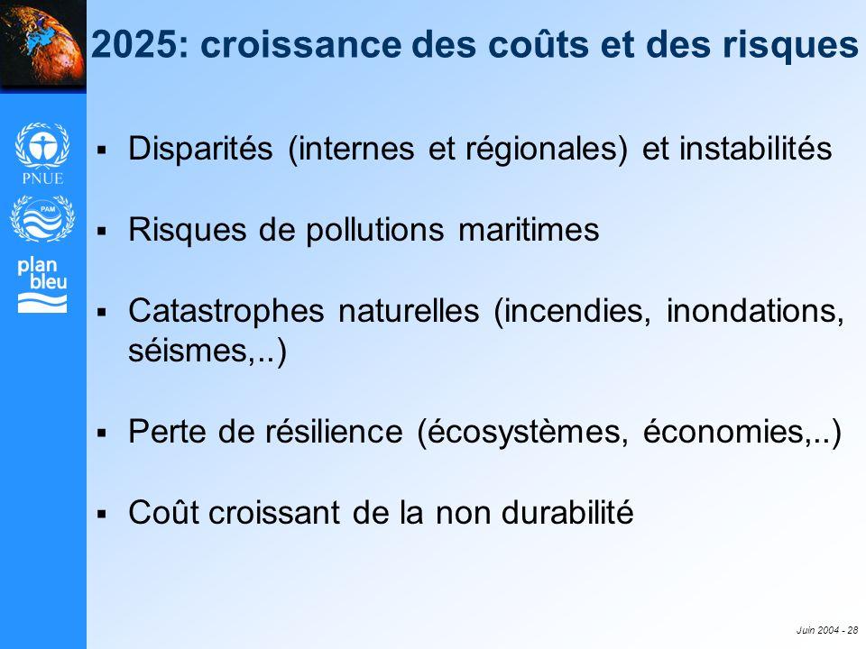 Juin 2004 - 28 2025: croissance des coûts et des risques Disparités (internes et régionales) et instabilités Risques de pollutions maritimes Catastrop