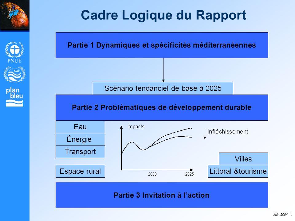 Juin 2004 - 4 Cadre Logique du Rapport Partie 1 Dynamiques et spécificités méditerranéennes Partie 2 Problématiques de développement durable Partie 3
