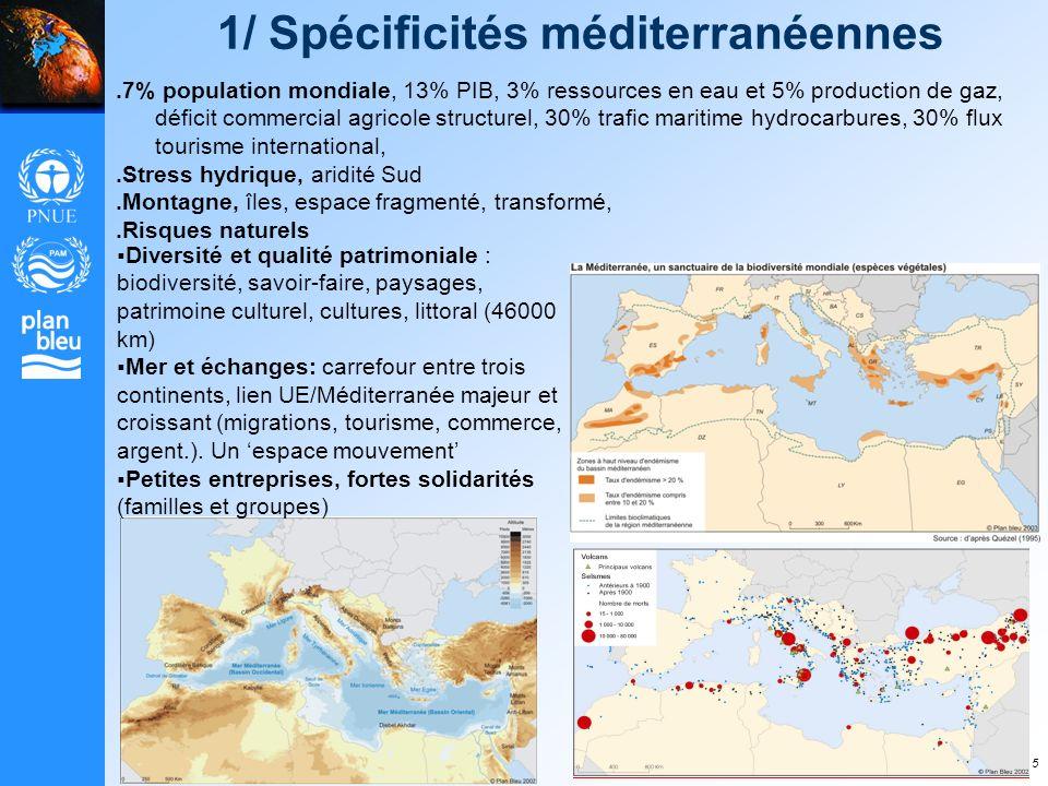 Juin 2004 - 5 1/ Spécificités méditerranéennes.7% population mondiale, 13% PIB, 3% ressources en eau et 5% production de gaz, déficit commercial agric