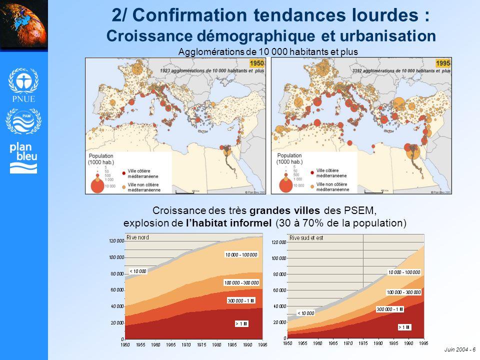 Juin 2004 - 6 2/ Confirmation tendances lourdes : Croissance démographique et urbanisation Agglomérations de 10 000 habitants et plus Croissance des t