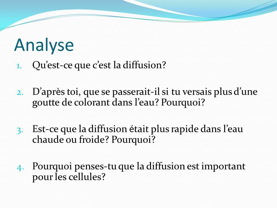 Analyse 1. Quest-ce que cest la diffusion. 2.
