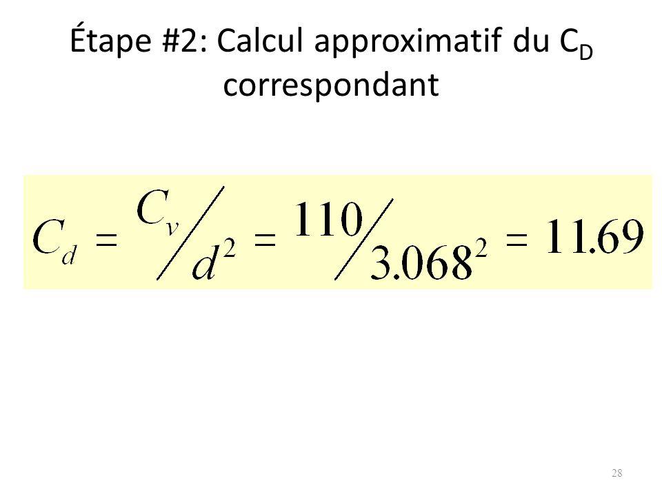 Étape #2: Calcul approximatif du C D correspondant 28