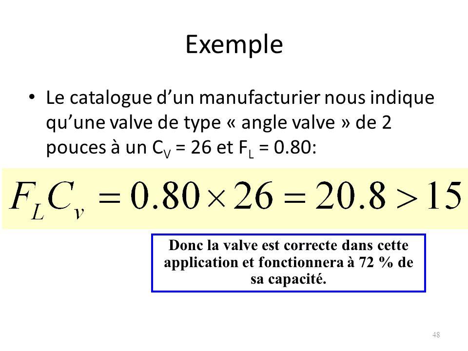 Exemple Le catalogue dun manufacturier nous indique quune valve de type « angle valve » de 2 pouces à un C V = 26 et F L = 0.80: 48 Donc la valve est