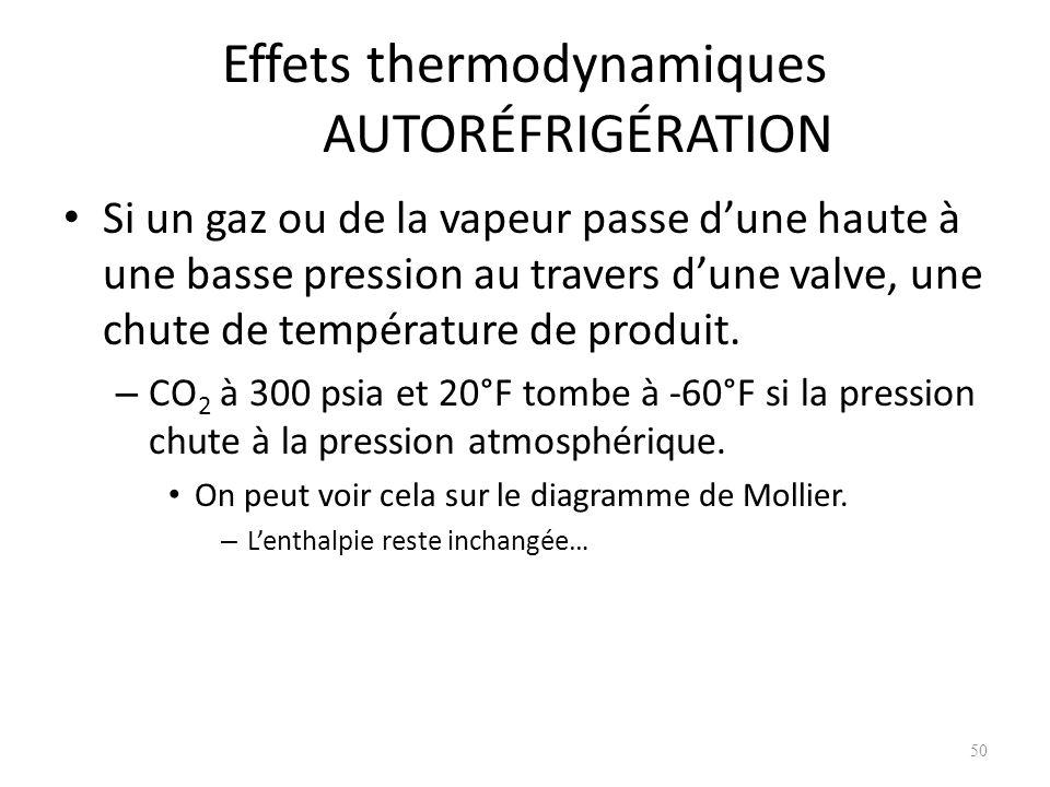 Effets thermodynamiques AUTORÉFRIGÉRATION Si un gaz ou de la vapeur passe dune haute à une basse pression au travers dune valve, une chute de températ