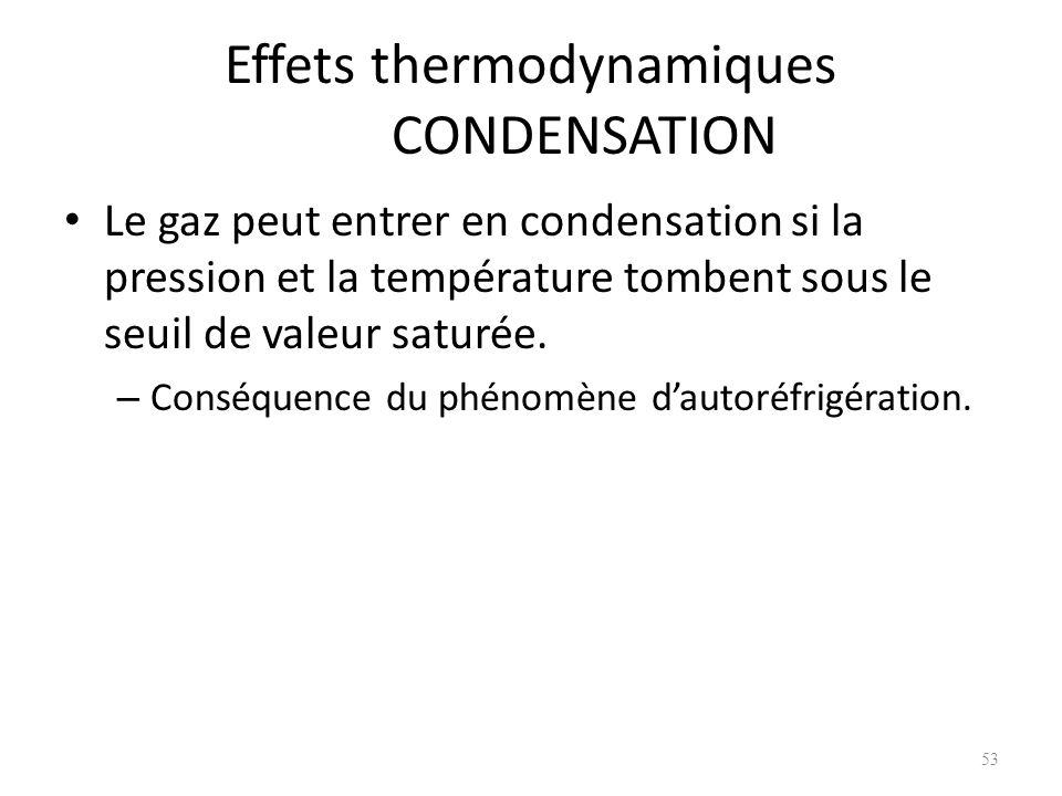 Effets thermodynamiques CONDENSATION Le gaz peut entrer en condensation si la pression et la température tombent sous le seuil de valeur saturée. – Co