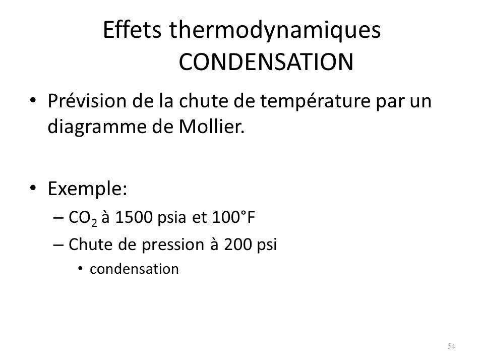 Effets thermodynamiques CONDENSATION Prévision de la chute de température par un diagramme de Mollier. Exemple: – CO 2 à 1500 psia et 100°F – Chute de