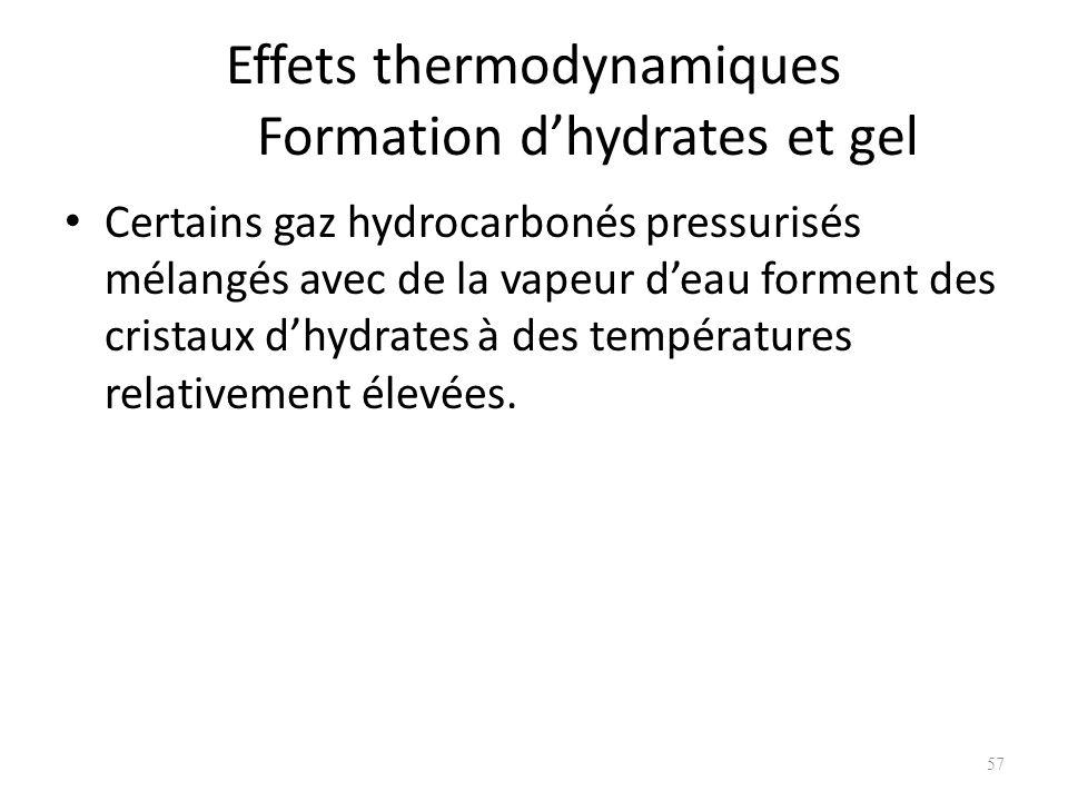 Effets thermodynamiques Formation dhydrates et gel Certains gaz hydrocarbonés pressurisés mélangés avec de la vapeur deau forment des cristaux dhydrat